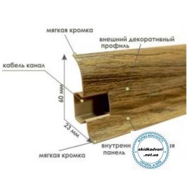 Плинтус пластик 60 мм. лак описание, отзывы, характеристики